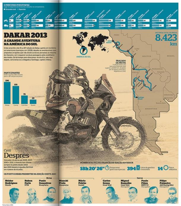 Virginia_Duran_Blog_Infographic_Inspiration_10