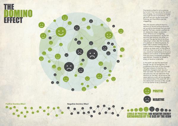 Virginia_Duran_Blog_Infographic_Inspiration_15