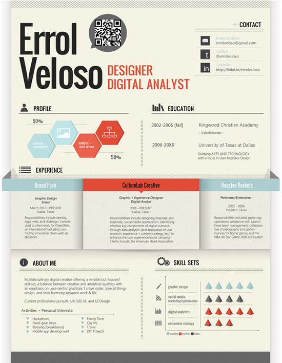 Virginia Duran Blog- Creative Portfolios and Resumes- Errol Veloso