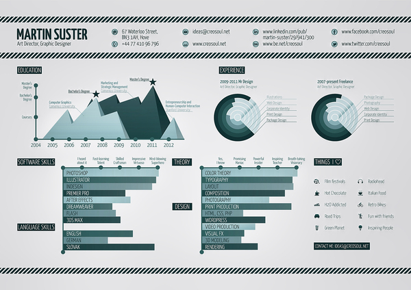 Virginia Duran Blog- Creative Portfolios and Resumes- Martin Suster