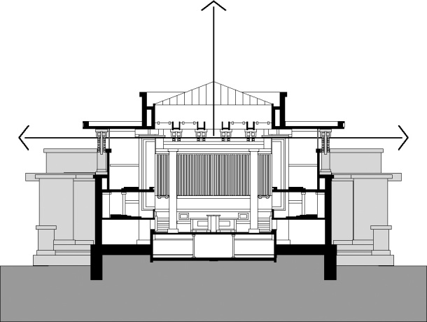 Virginia Duran Blog- Chicago Best Buildings for Architects - Unity Temple by Frank Lloyd Wright Section
