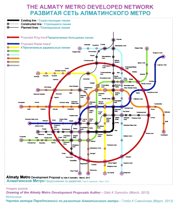 Virginia Duran Blog- Infographics- Subway Map- Almaty