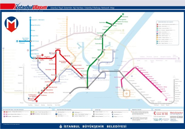 Virginia Duran Blog- Infographics- Subway Map- Istanbul