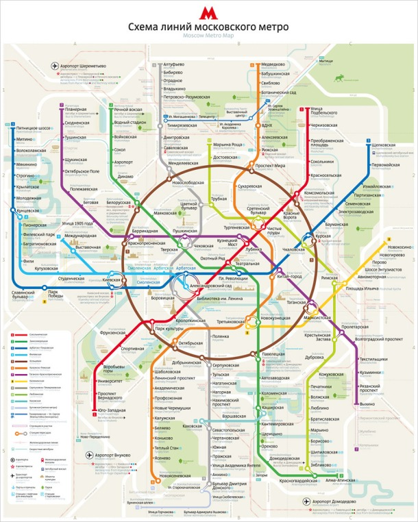 Virginia Duran Blog- Infographics- Subway Map- Moscow-