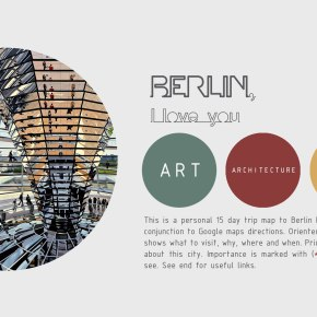 The Free Architecture Guide of Berlin
