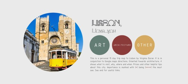 Virginia Duran Blog- Lisbon Architecture Guide 2017 PDF