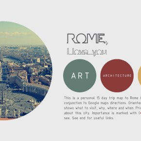 The Free Architecture Guide of Rome (PDF)