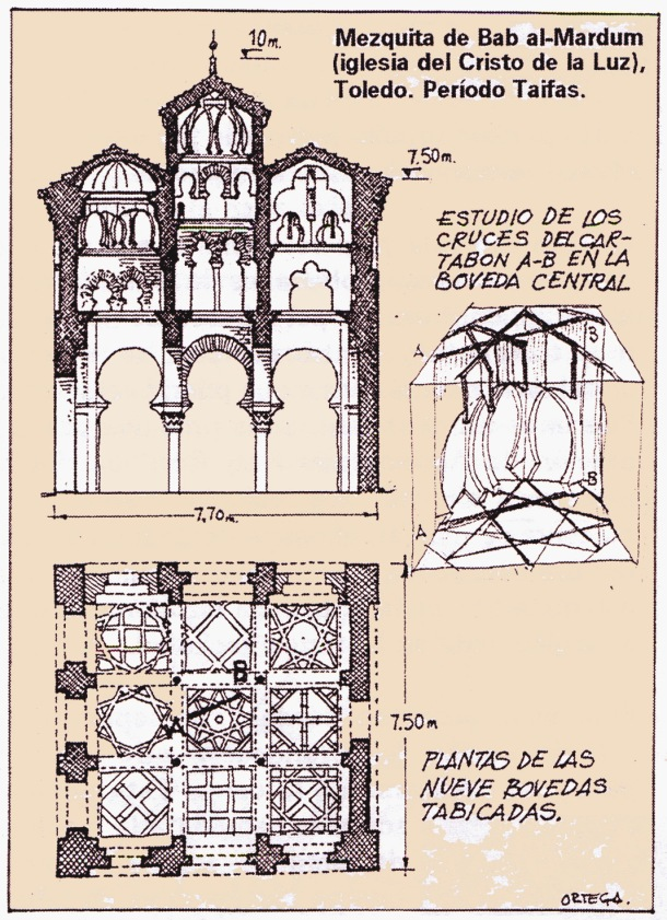 Virginia Duran Blog- Spanish Architecture- Toledo- Mezquita Cristo de la Luz- Mosque- Plan and Section