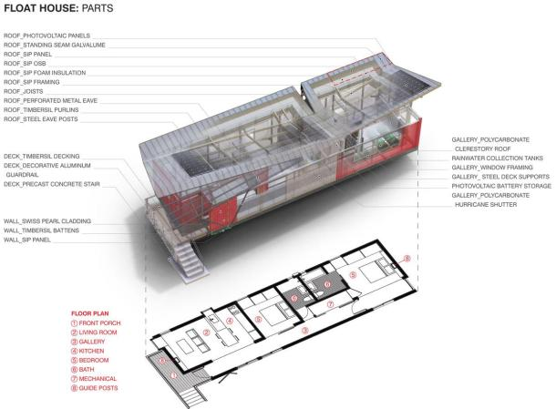 Virginia Duran Blog- Floating Homes- FLOAT House- Morphosis- Floor Plan