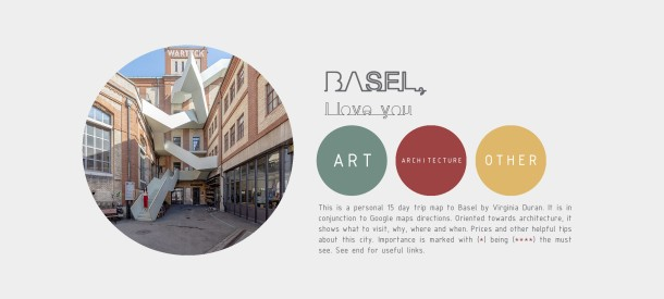 Basel Architecture Guide (PDF) by Virginia Duran
